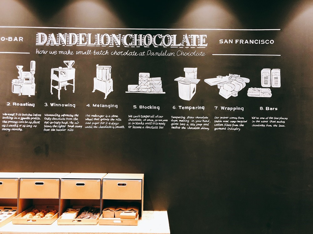Dandelion Chocolate/巧克力/ bean to bar/台北/微風南山